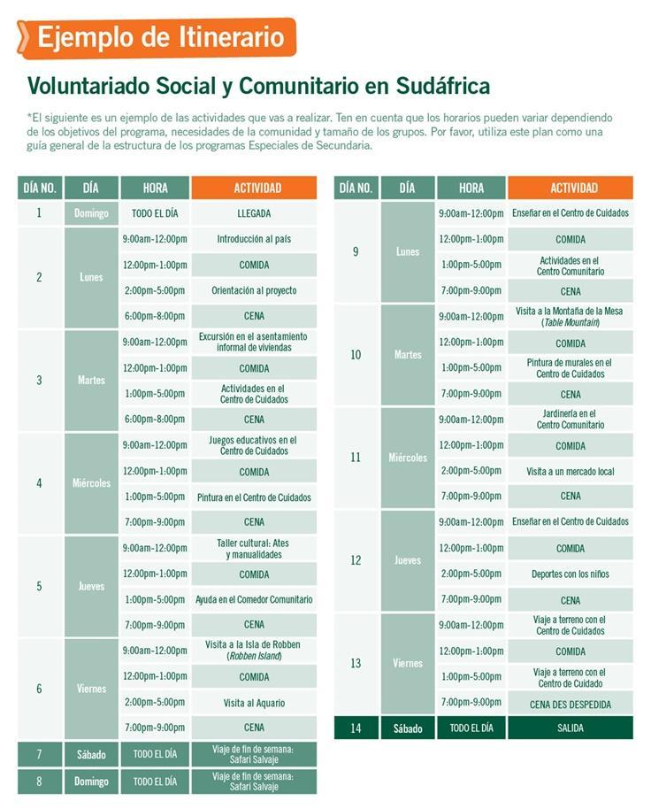 Trabajo Social & Comunitario en Sudáfrica