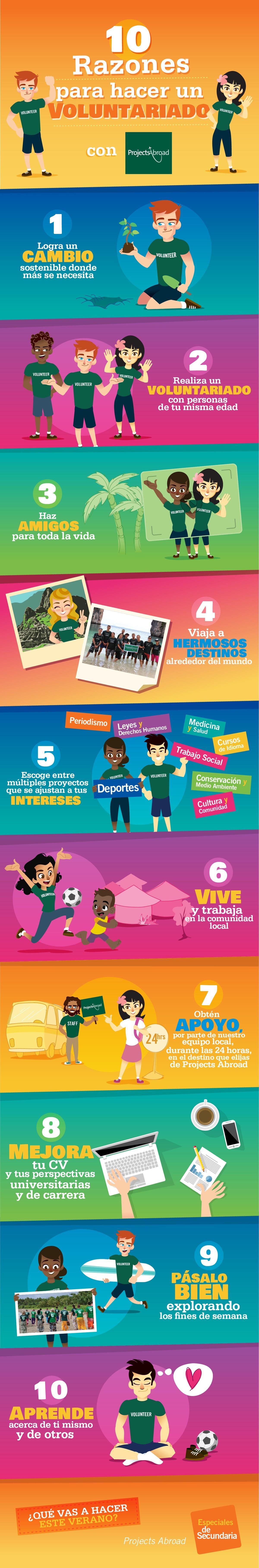 Voluntariado Para Jovenes De 15 A 18 Anos Projects Abroad